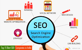 Photo of What are the Affordable SEO services